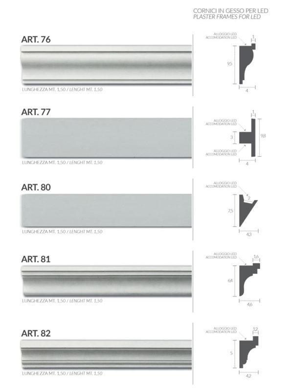 CORNICI PER LED 76 – 77 – 80 – 81 – 82